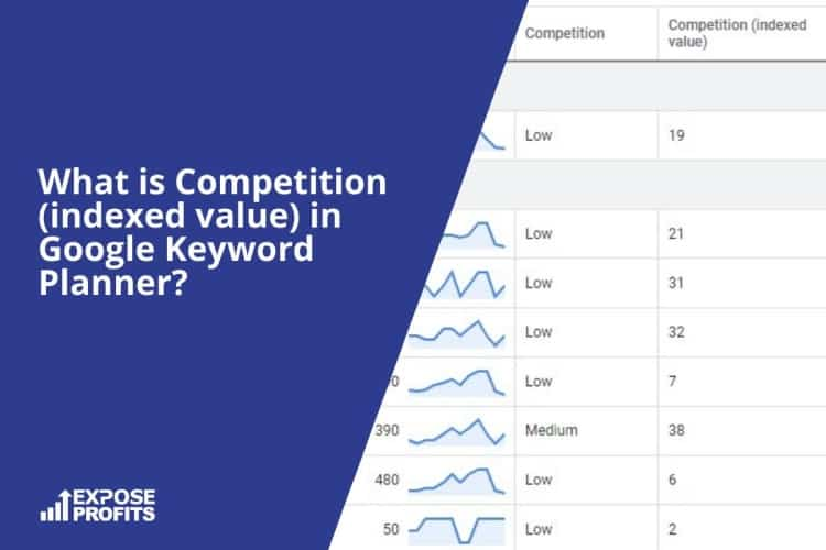 competition indexed value